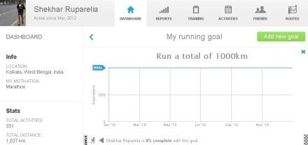 2016 Running Goal